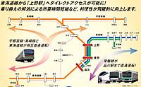 Ueno_tokyo_1