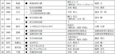 Kokutai_uta_1